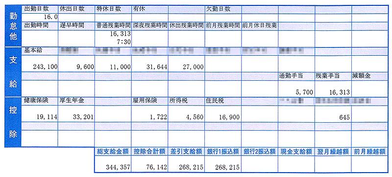 2015年1月分の給与明細