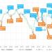 2015年2月版景気ウォッチャー投資法の売買サインと季節調整値の評価替え